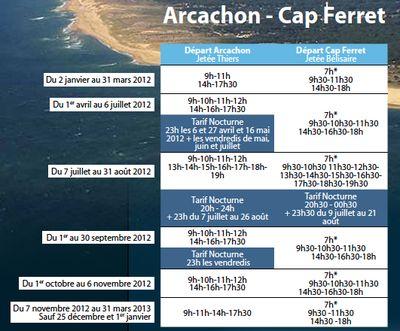 Navette bateaux arcachon cap ferret