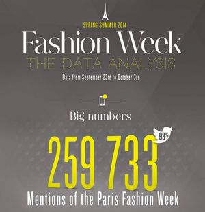 Fashion-week-infographie-2013