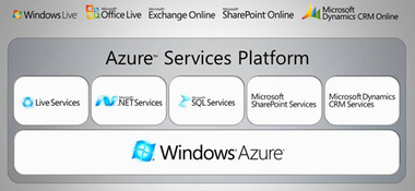 Windows_azure_servicesplatform